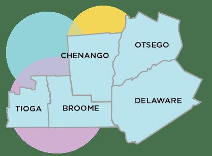 Tioga Broome, Chenango, Otsego, Delaware Counties